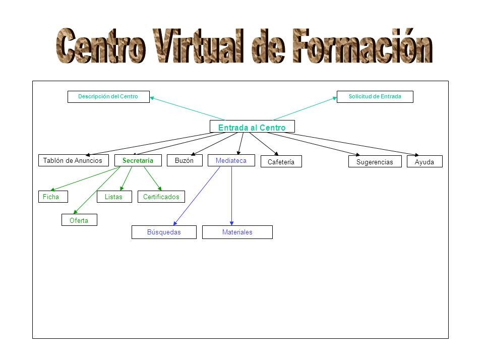 Entrada al Centro Descripción del CentroSolicitud de Entrada Secretaría Ficha Oferta CertificadosListas Mediateca BúsquedasMateriales Tablón de Anunci