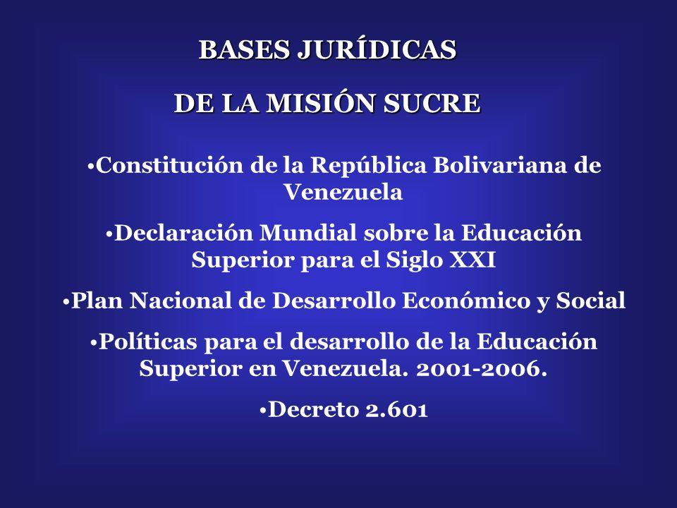 Características que definen la Misión Sucre.