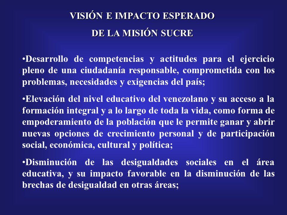 BASES JURÍDICAS DE LA MISIÓN SUCRE Constitución de la República Bolivariana de Venezuela Declaración Mundial sobre la Educación Superior para el Siglo XXI Plan Nacional de Desarrollo Económico y Social Políticas para el desarrollo de la Educación Superior en Venezuela.