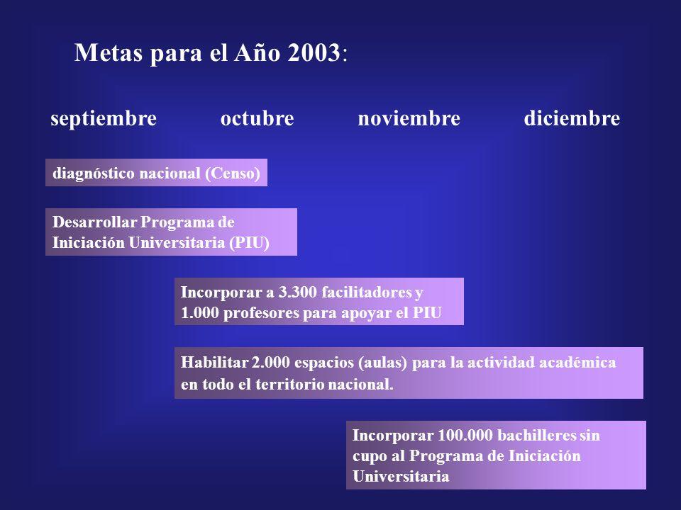 Los momentos de la Misión Sucre Diagnóstico Nacional Programa de Iniciación Universitaria Incorporación de los bachilleres a los Programas de Formación Consolidación de la Misión