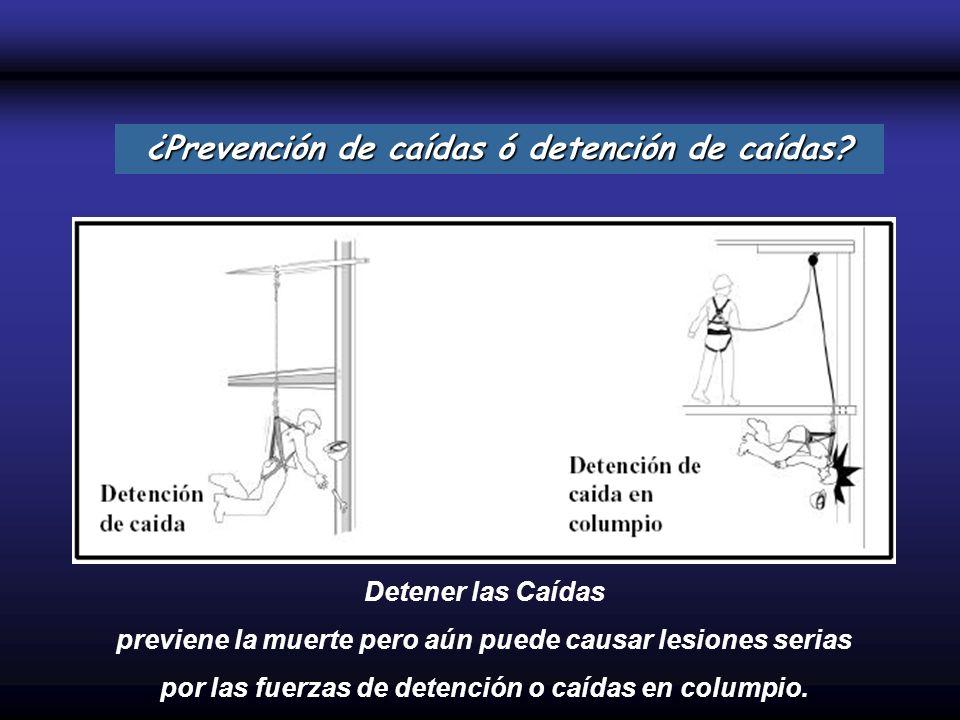 Detener las Caídas previene la muerte pero aún puede causar lesiones serias por las fuerzas de detención o caídas en columpio. ¿Prevención de caídas ó