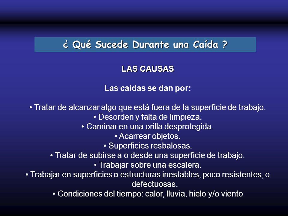 Ejemplos de Soportes de Andamios Buen soporte Placa de base Durmientes Soporte inadecuado (posible peligro de colapso)