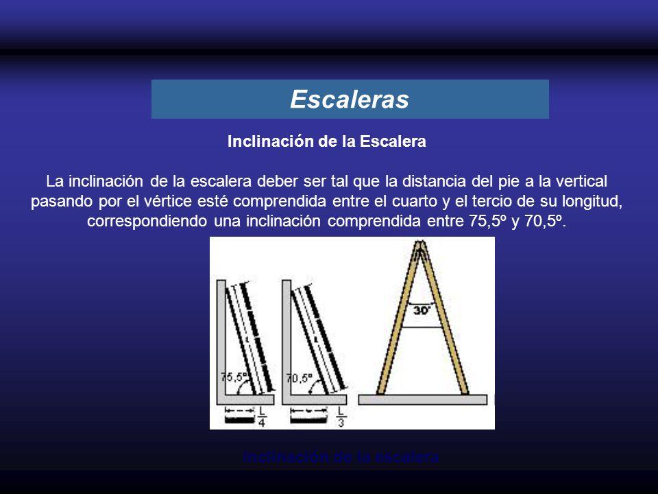 Inclinación de la Escalera La inclinación de la escalera deber ser tal que la distancia del pie a la vertical pasando por el vértice esté comprendida