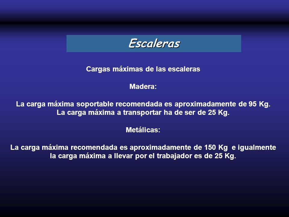 Cargas máximas de las escaleras Madera: La carga máxima soportable recomendada es aproximadamente de 95 Kg. La carga máxima a transportar ha de ser de