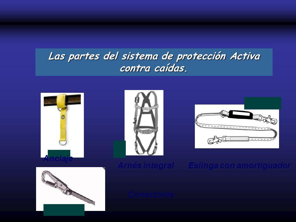 Anclaje Eslinga con amortiguadorArnés integral Conectores Las partes del sistema de protección Activa contra caídas.