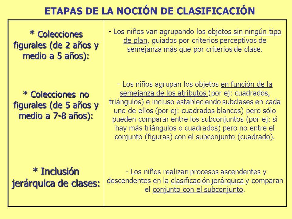 ETAPAS DE LA NOCIÓN DE CLASIFICACIÓN * Colecciones figurales (de 2 años y medio a 5 años): * Colecciones no figurales (de 5 años y medio a 7-8 años):