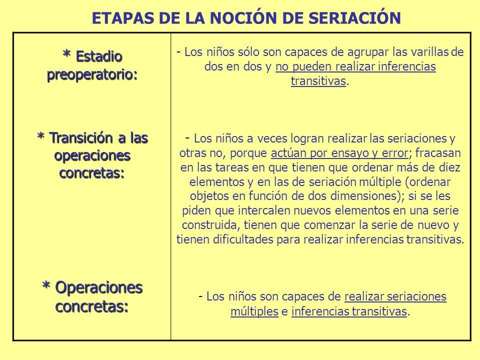 ETAPAS DE LA NOCIÓN DE SERIACIÓN * Estadio preoperatorio: * Transición a las operaciones concretas: * Operaciones concretas: - Los niños sólo son capa