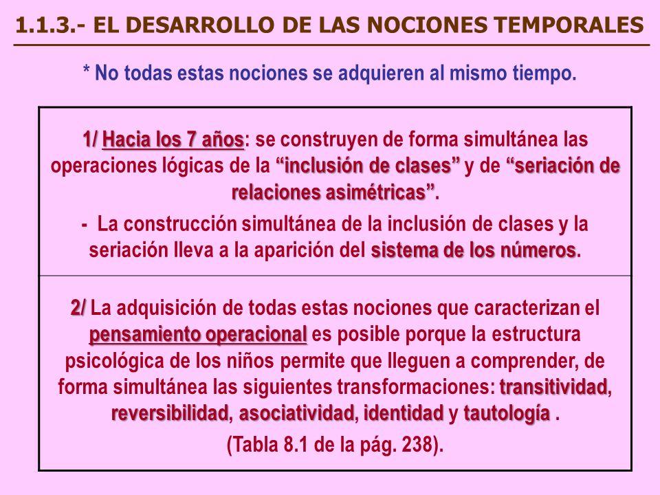 1.1.3.- EL DESARROLLO DE LAS NOCIONES TEMPORALES * No todas estas nociones se adquieren al mismo tiempo. 1/ Hacia los 7 años inclusión de clases seria