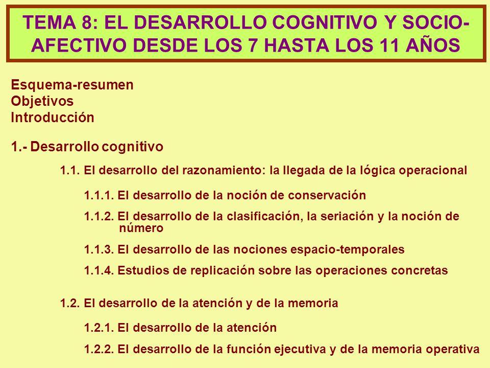 Esquema-resumen Objetivos Introducción 1.- Desarrollo cognitivo 1.1. El desarrollo del razonamiento: la llegada de la lógica operacional 1.1.1. El des