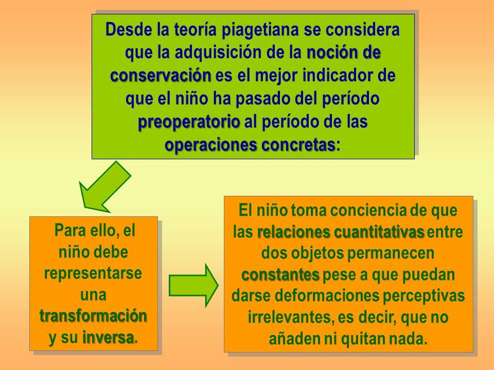 noción de conservación preoperatorio operaciones concretas Desde la teoría piagetiana se considera que la adquisición de la noción de conservación es