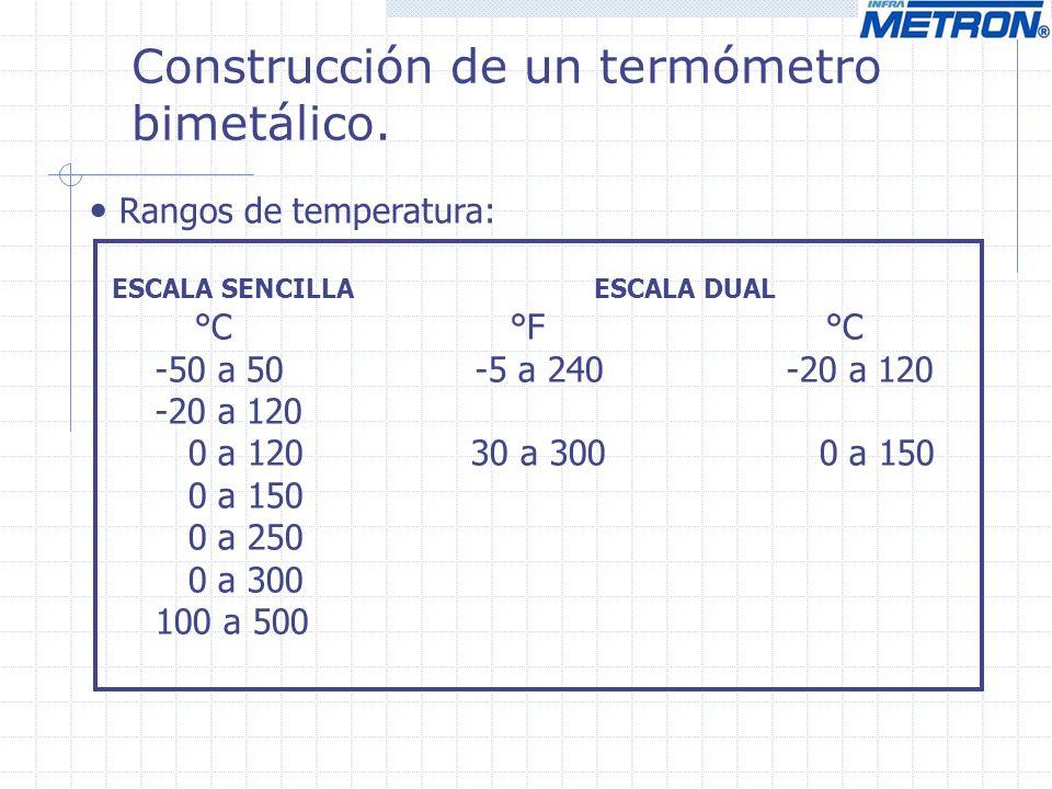 Construcción de un termómetro bimetálico. Rangos de temperatura: ESCALA SENCILLA ESCALA DUAL °C°F°C -50 a 50 -5 a 240 -20 a 120 -20 a 120 0 a 120 30 a