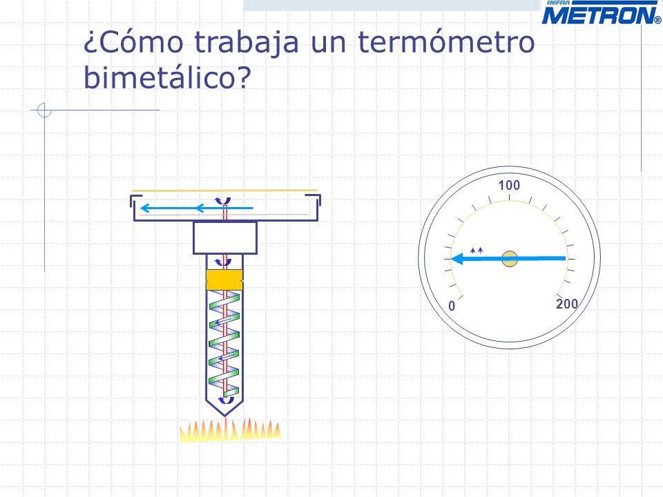 0 100 200 ¿Cómo trabaja un termómetro bimetálico?