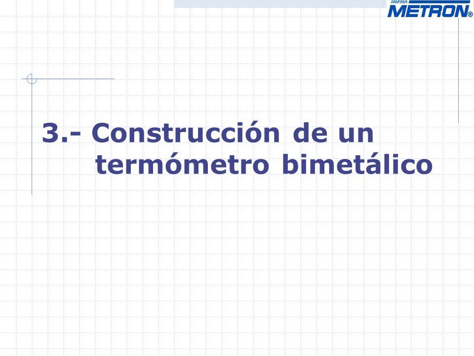 3.- Construcción de un termómetro bimetálico