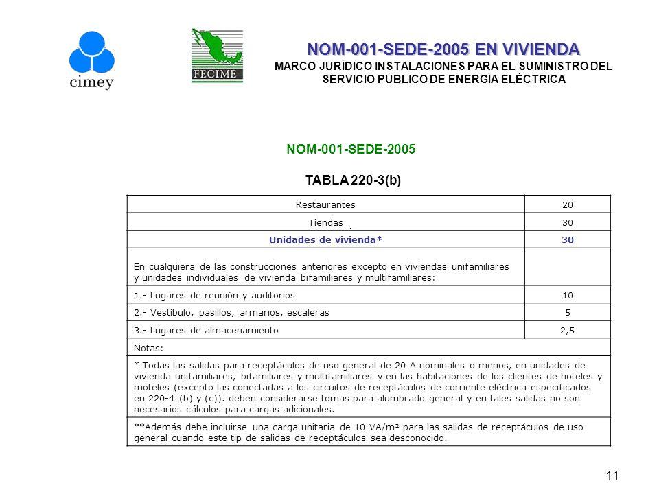 11 NOM-001-SEDE-2005 EN VIVIENDA NOM-001-SEDE-2005 EN VIVIENDA MARCO JURÍDICO INSTALACIONES PARA EL SUMINISTRO DEL SERVICIO PÚBLICO DE ENERGÍA ELÉCTRI