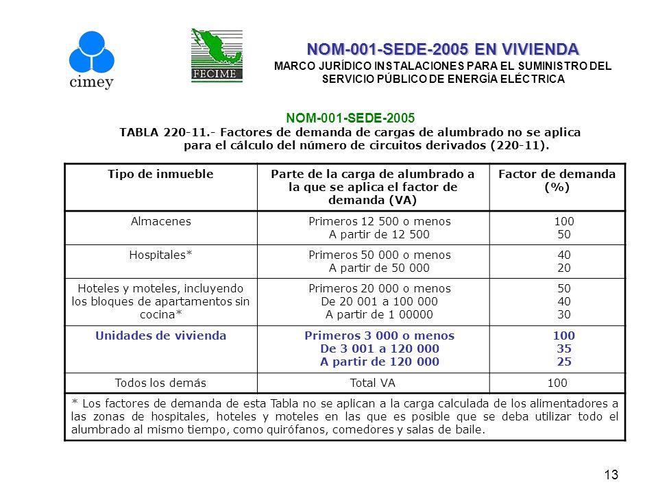 13 NOM-001-SEDE-2005 EN VIVIENDA NOM-001-SEDE-2005 EN VIVIENDA MARCO JURÍDICO INSTALACIONES PARA EL SUMINISTRO DEL SERVICIO PÚBLICO DE ENERGÍA ELÉCTRI