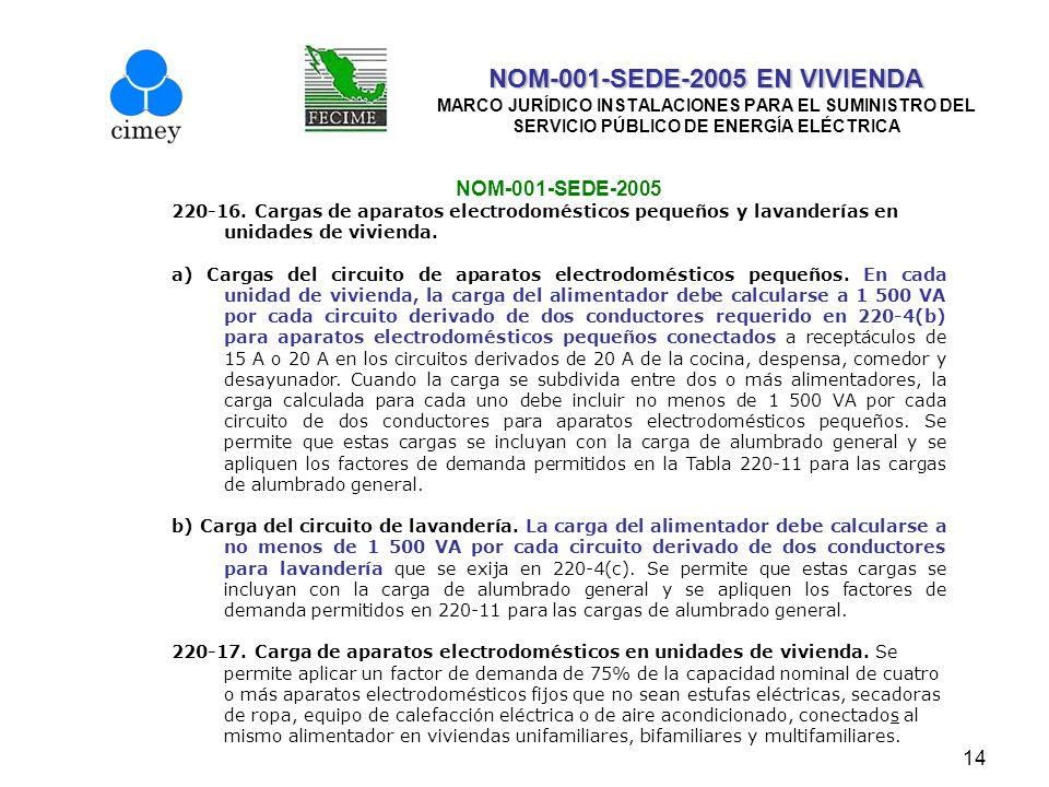 14 NOM-001-SEDE-2005 EN VIVIENDA NOM-001-SEDE-2005 EN VIVIENDA MARCO JURÍDICO INSTALACIONES PARA EL SUMINISTRO DEL SERVICIO PÚBLICO DE ENERGÍA ELÉCTRI