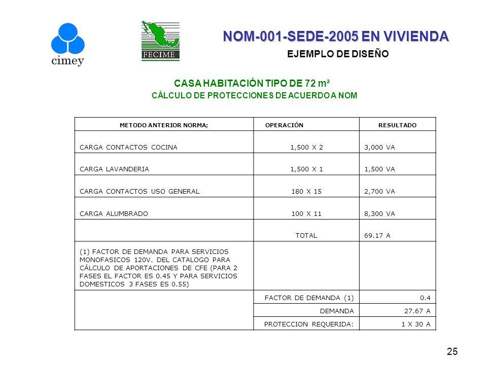 25 METODO ANTERIOR NORMA;OPERACIÓN RESULTADO CARGA CONTACTOS COCINA 1,500 X 23,000 VA CARGA LAVANDERIA 1,500 X 11,500 VA CARGA CONTACTOS USO GENERAL 1