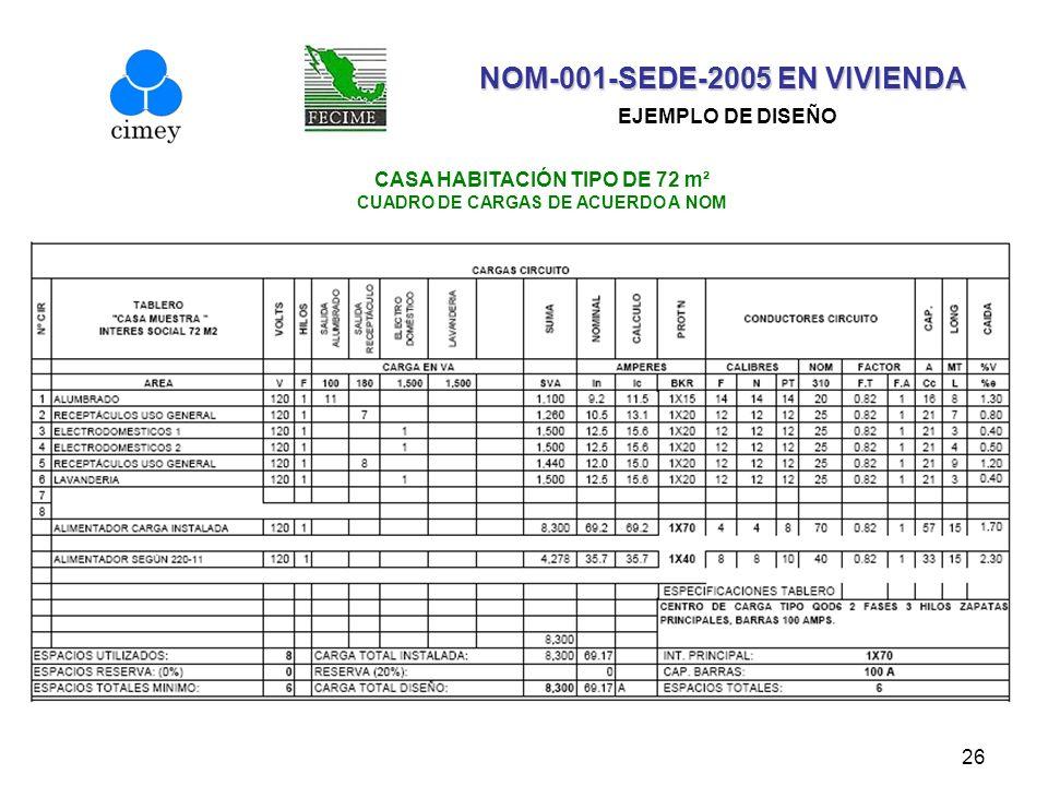 26 CASA HABITACIÓN TIPO DE 72 m² CUADRO DE CARGAS DE ACUERDO A NOM NOM-001-SEDE-2005 EN VIVIENDA NOM-001-SEDE-2005 EN VIVIENDA EJEMPLO DE DISEÑO
