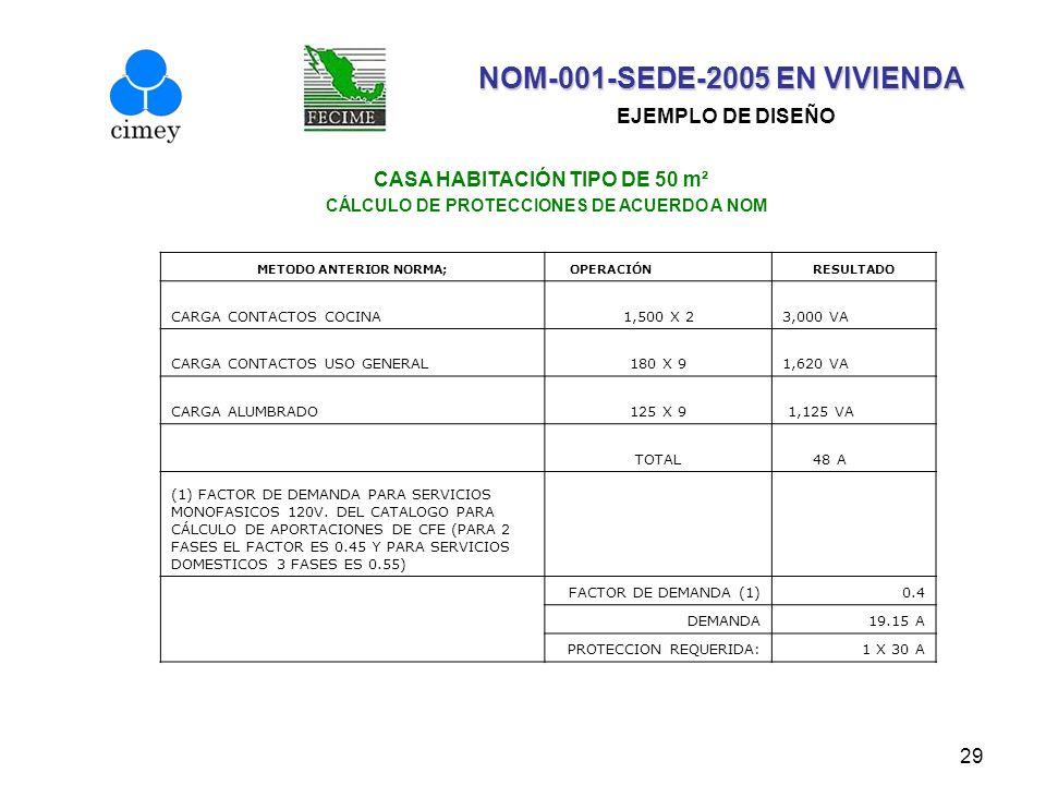 29 METODO ANTERIOR NORMA;OPERACIÓN RESULTADO CARGA CONTACTOS COCINA 1,500 X 23,000 VA CARGA CONTACTOS USO GENERAL 180 X 91,620 VA CARGA ALUMBRADO 125
