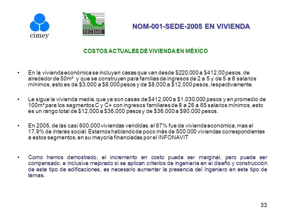 33 NOM-001-SEDE-2005 EN VIVIENDA COSTOS ACTUALES DE VIVIENDA EN MÉXICO En la vivienda económica se incluyen casas que van desde $220,000 a $412,00 pes