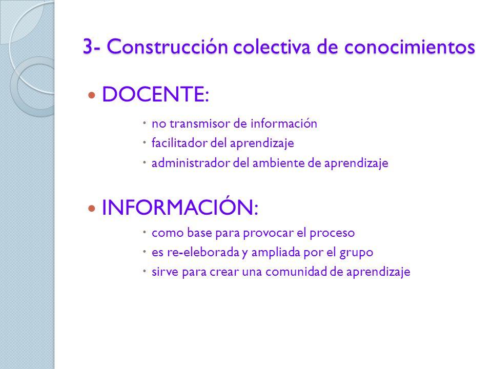 3- Construcción colectiva de los conocimientos Se asimila lo que el grupo ha elaborado Se comparten los conocimientos y se analizan Conocimiento disperso entre las personas