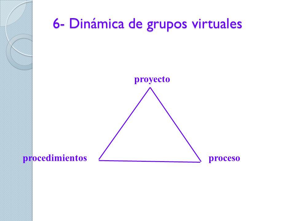 5- Formación en línea versus instrucción en línea Instrucción en línea Material autoexplicativo Apoyo eventual o sin él Útil para adquirir una habilid