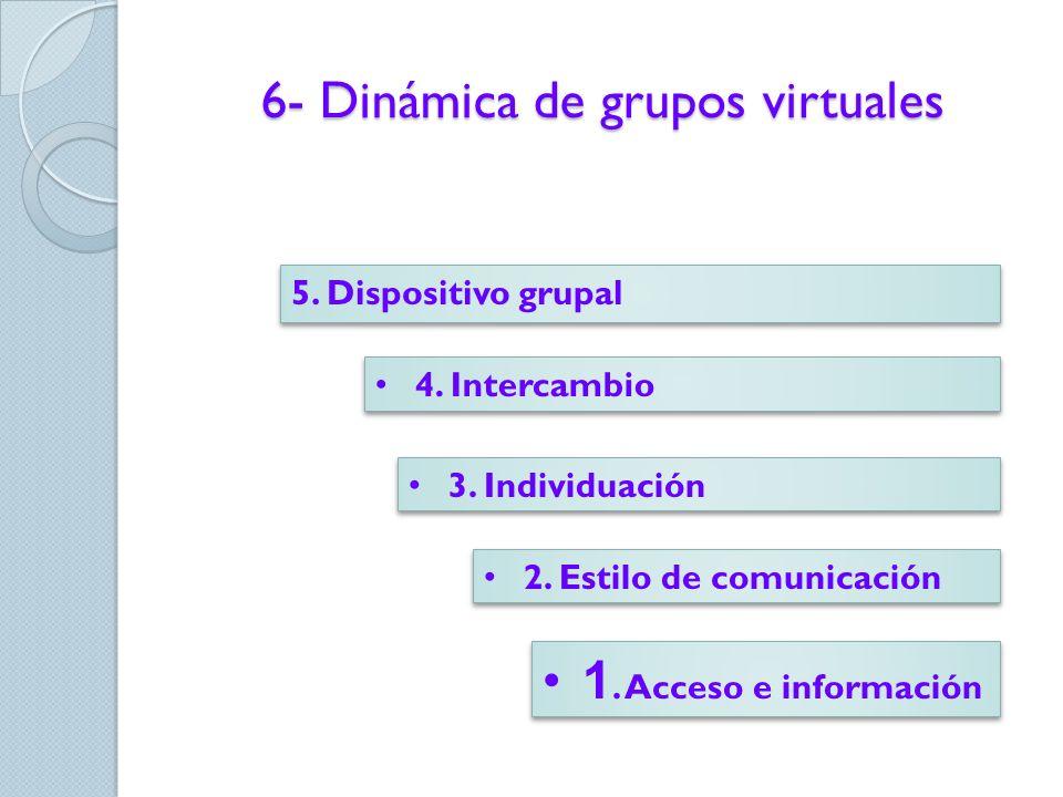 6- Dinámica de grupos virtuales EL PROCESO O DISPOSITIVO DE GRUPO Único elemento del grupo que no está presente desde el principio Se construye durant