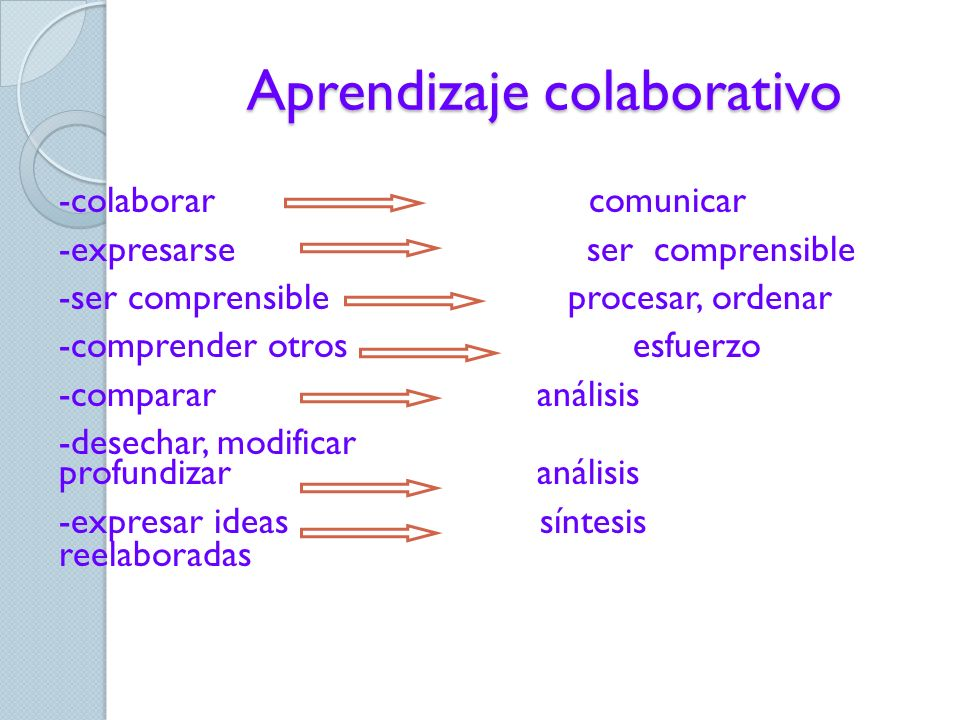 2- Aprendizaje colaborativo y cooperativo Aprendizaje colaborativo: se construyen conocimientos con más eficacia cuando se comparte con alguien comunicar las ideas requiere un esfuerzo de procesamiento de éstas comunicando se transforma la información en conocimiento (esfuerzo por entender y aprender del otro) las personas construyen juntas los conocimientos