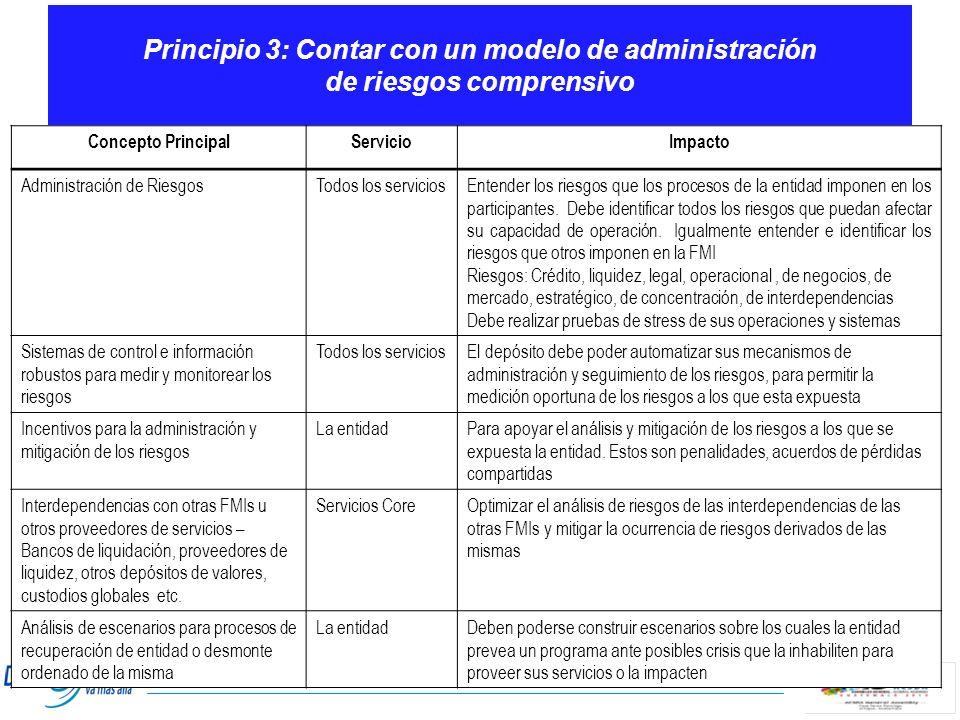 Principio 3: Contar con un modelo de administración de riesgos comprensivo Concepto PrincipalServicioImpacto Administración de RiesgosTodos los servic