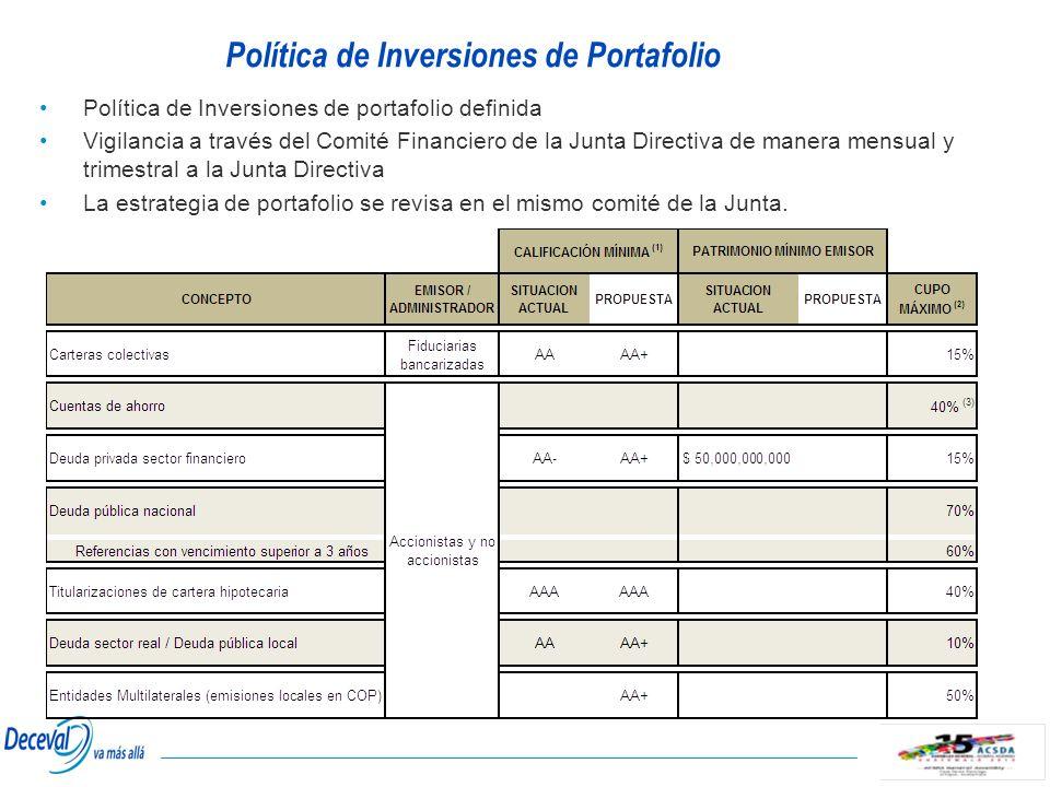 Política de Inversiones de portafolio definida Vigilancia a través del Comité Financiero de la Junta Directiva de manera mensual y trimestral a la Jun
