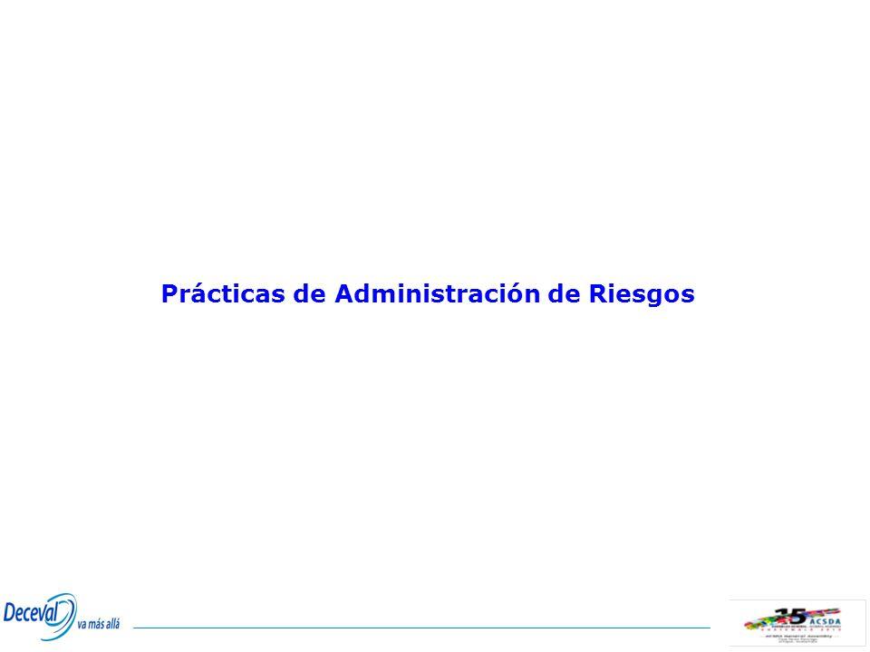 Prácticas de Administración de Riesgos