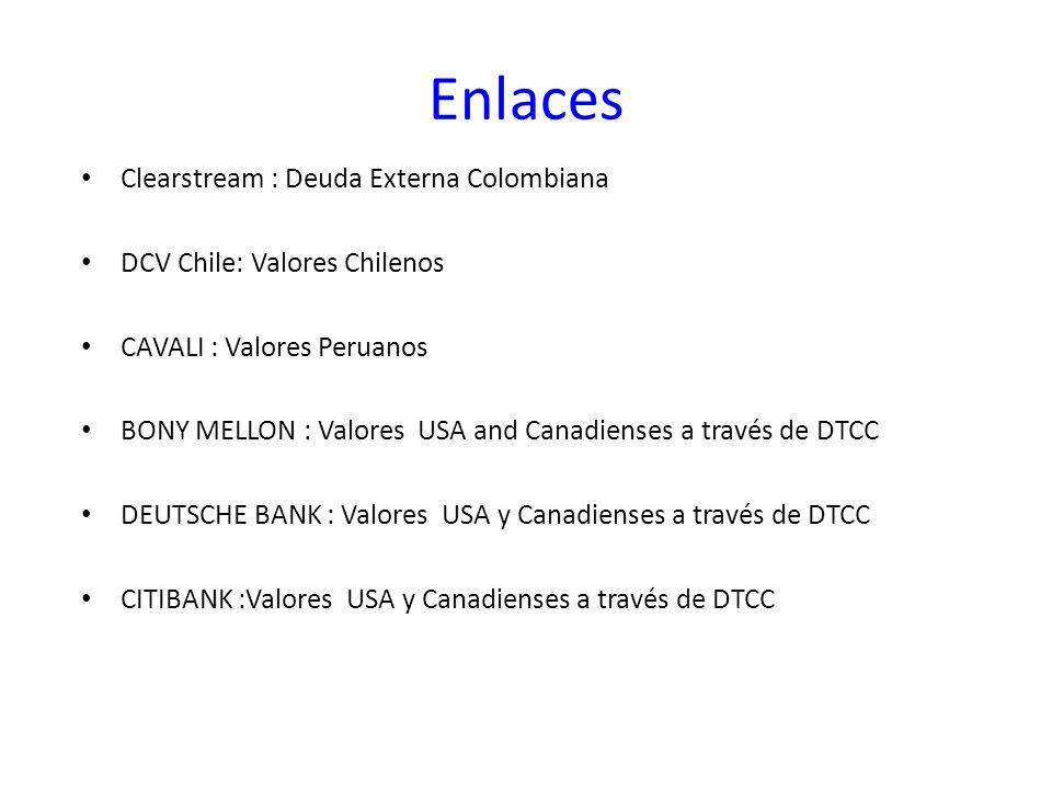 Enlaces Clearstream : Deuda Externa Colombiana DCV Chile: Valores Chilenos CAVALI : Valores Peruanos BONY MELLON : Valores USA and Canadienses a travé