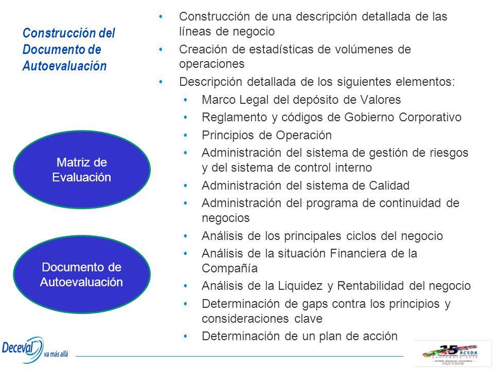 Construcción del Documento de Autoevaluación Construcción de una descripción detallada de las líneas de negocio Creación de estadísticas de volúmenes