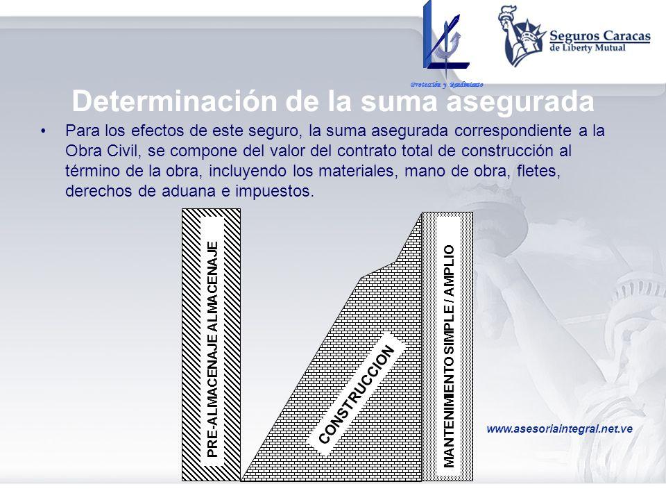 Determinación de la suma asegurada Para los efectos de este seguro, la suma asegurada correspondiente a la Obra Civil, se compone del valor del contra