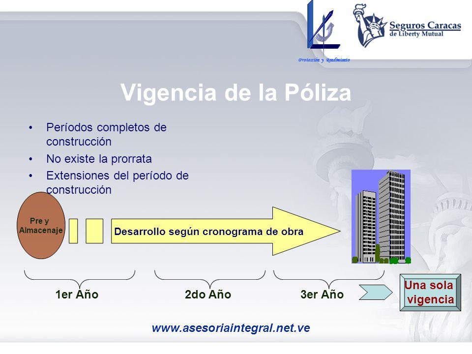 Vigencia de la Póliza Períodos completos de construcción No existe la prorrata Extensiones del período de construcción Pre y Almacenaje Desarrollo seg