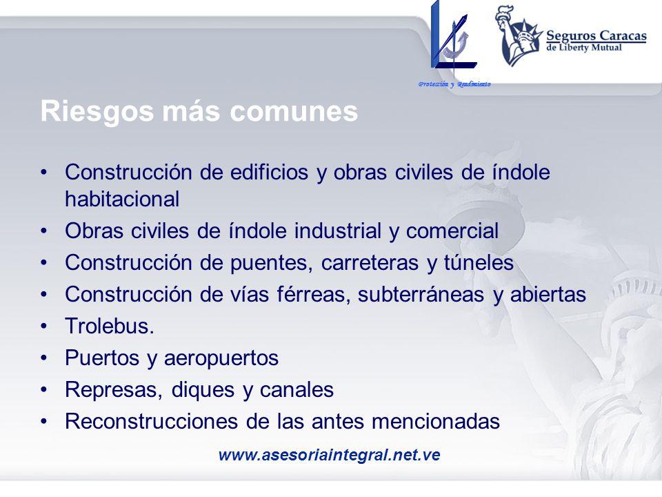 Riesgos más comunes Construcción de edificios y obras civiles de índole habitacional Obras civiles de índole industrial y comercial Construcción de pu