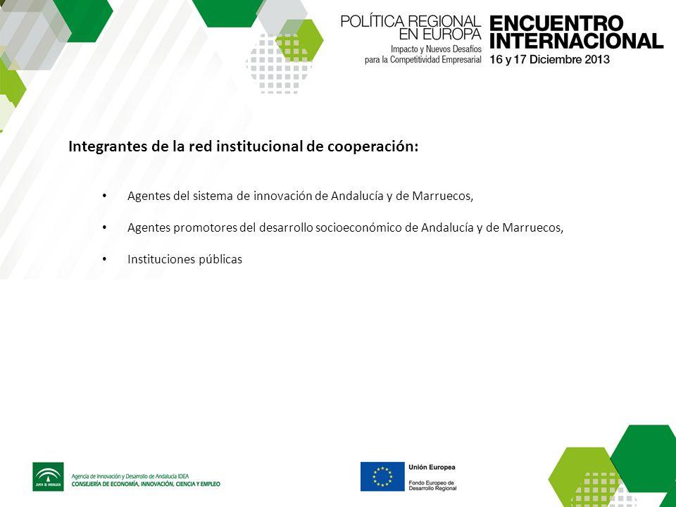 Integrantes de la red institucional de cooperación: Agentes del sistema de innovación de Andalucía y de Marruecos, Agentes promotores del desarrollo socioeconómico de Andalucía y de Marruecos, Instituciones públicas