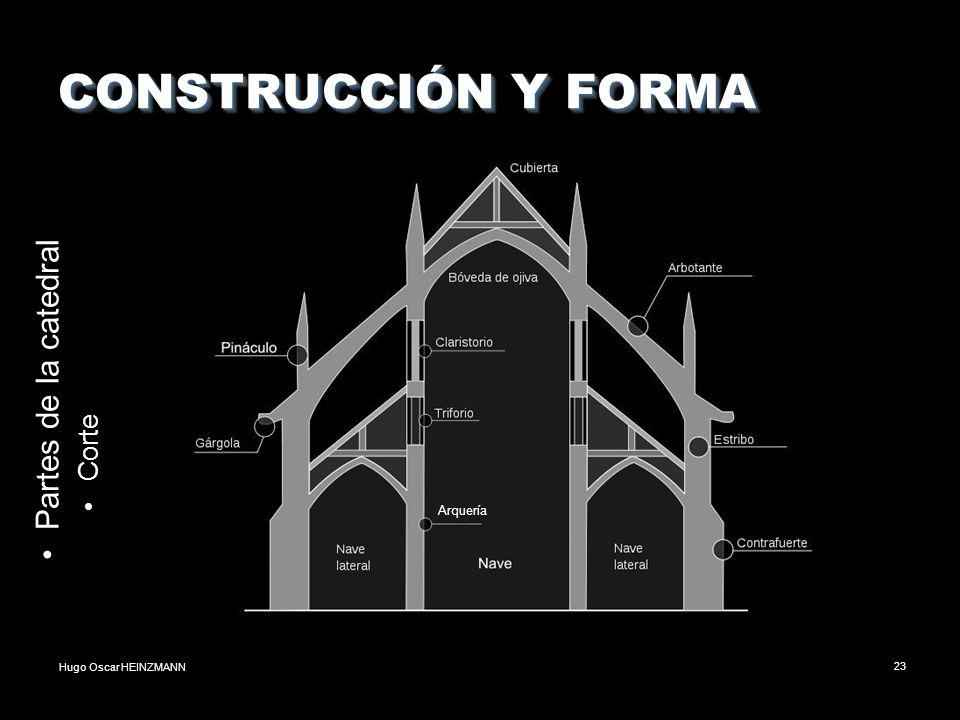 Hugo Oscar HEINZMANN23 CONSTRUCCIÓN Y FORMA Partes de la catedral Corte Arquería