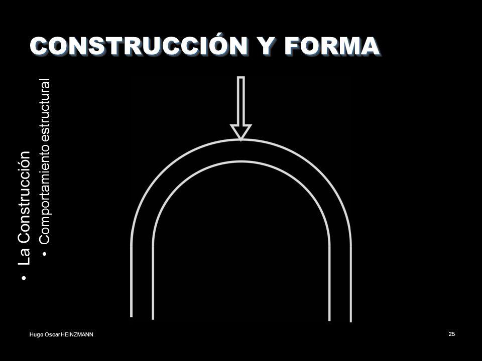 Hugo Oscar HEINZMANN25 CONSTRUCCIÓN Y FORMA La Construcción Comportamiento estructural