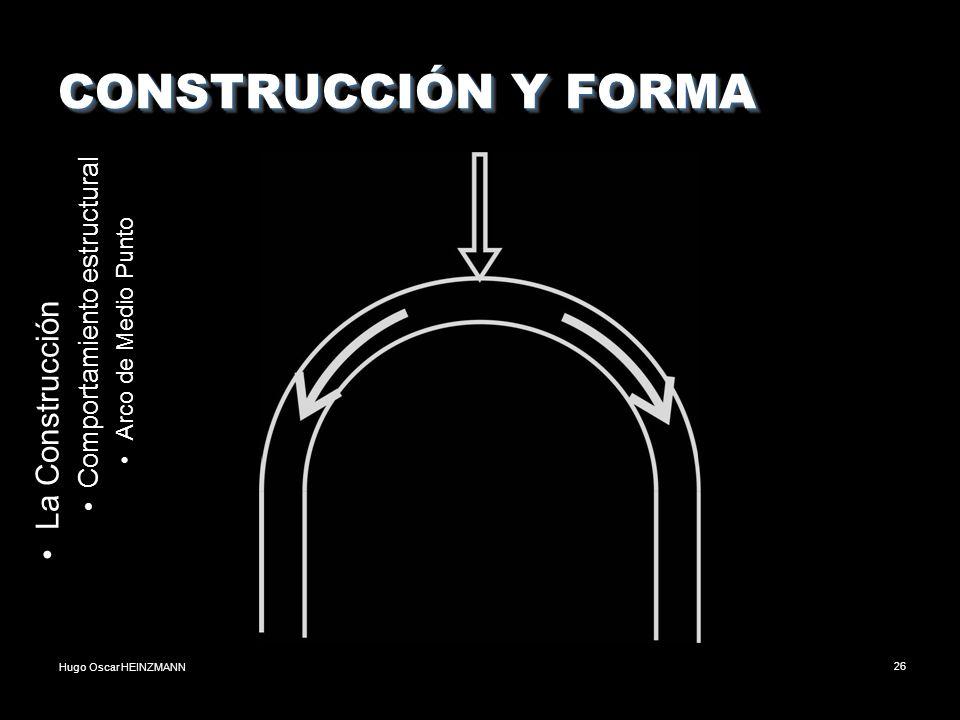 Hugo Oscar HEINZMANN26 CONSTRUCCIÓN Y FORMA La Construcción Comportamiento estructural Arco de Medio Punto