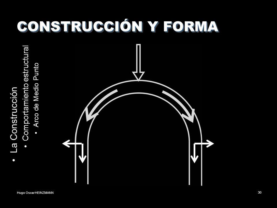 Hugo Oscar HEINZMANN30 CONSTRUCCIÓN Y FORMA La Construcción Comportamiento estructural Arco de Medio Punto