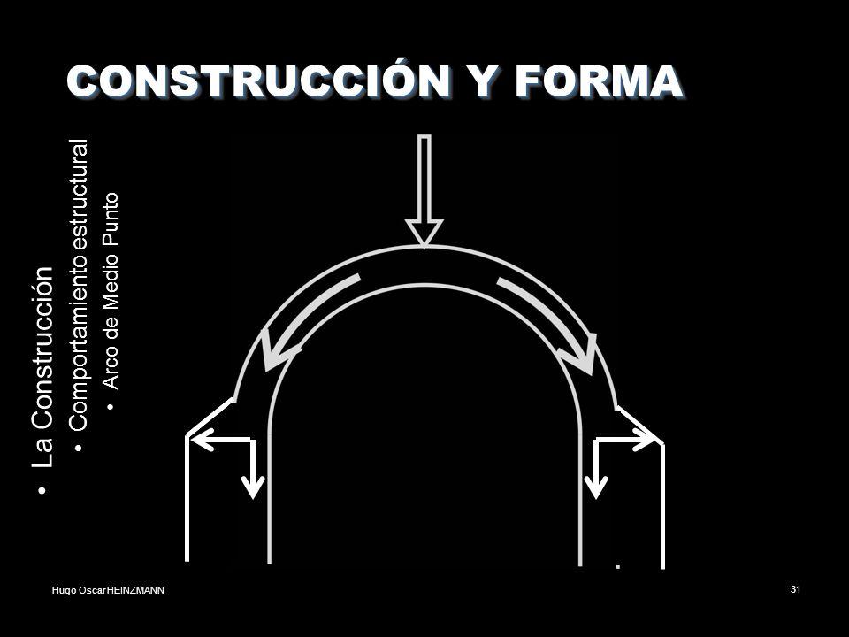 Hugo Oscar HEINZMANN31 CONSTRUCCIÓN Y FORMA CONSTRUCCIÓN Y FORMA La Construcción Comportamiento estructural Arco de Medio Punto