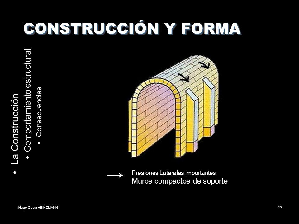 Hugo Oscar HEINZMANN32 CONSTRUCCIÓN Y FORMA CONSTRUCCIÓN Y FORMA La Construcción Comportamiento estructural Consecuencias Presiones Laterales importan