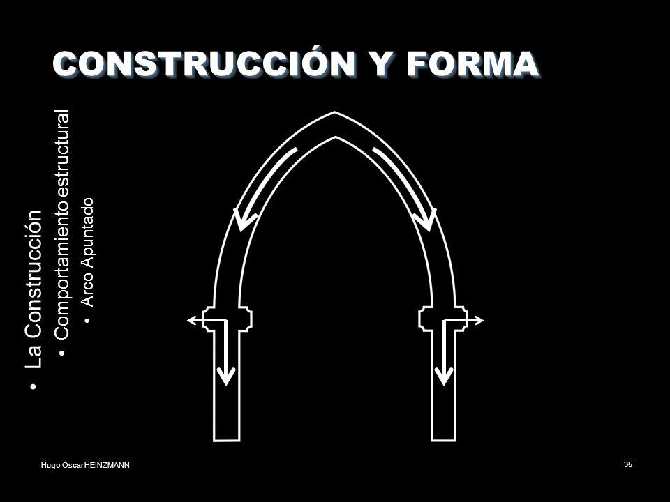 Hugo Oscar HEINZMANN35 CONSTRUCCIÓN Y FORMA CONSTRUCCIÓN Y FORMA La Construcción Comportamiento estructural Arco Apuntado