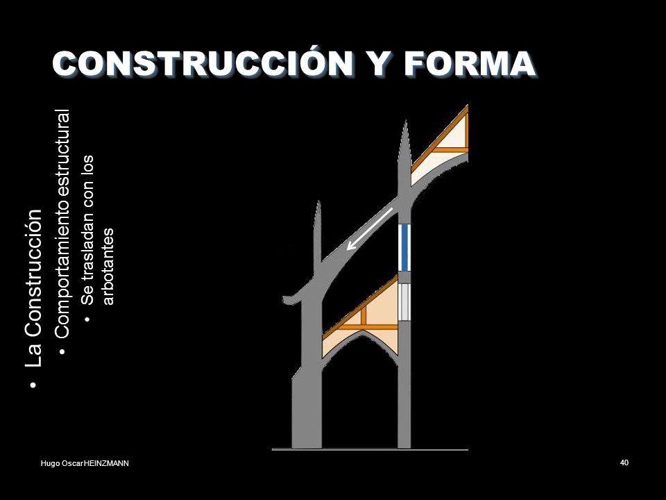 Hugo Oscar HEINZMANN40 CONSTRUCCIÓN Y FORMA CONSTRUCCIÓN Y FORMA La Construcción Comportamiento estructural Se trasladan con los arbotantes