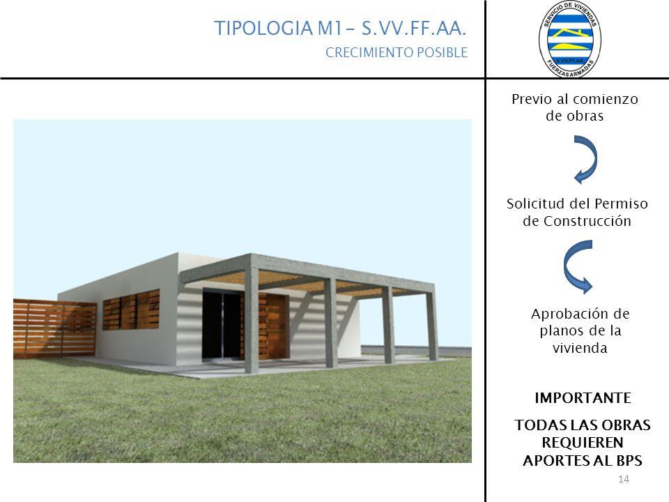 TIPOLOGIA M1- S.VV.FF.AA.