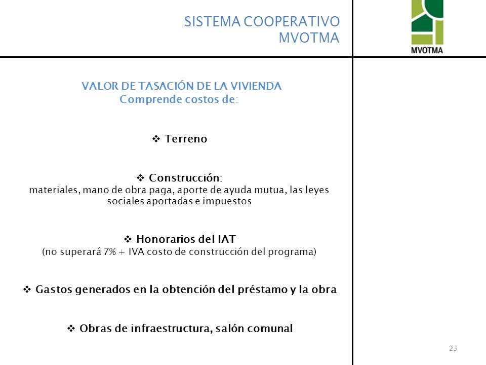 III - CONSTRUCCIÓN CON EMPRESAS DEL MERCADO VÍNCULO CON EMPRESAS CONSTRUCTORAS Donde se delinean intereses entre quien necesita la obra y quien la construye IMPORTANCIA DEL CONTRATO DE CONSTRUCCIÓN TIPOS DE CONTRATOS Según las prestaciones se puede elaborar el proyecto o ejecutar la obra de construcción o adquirir materiales o suministrar el terreno o todo PRECIO UNITARIO PRECIO GLOBAL ADMINISTRACIÓN DELEGADA – ADMINISTRACION DIRECTA PRECIO PROYECTO TERRENO 24