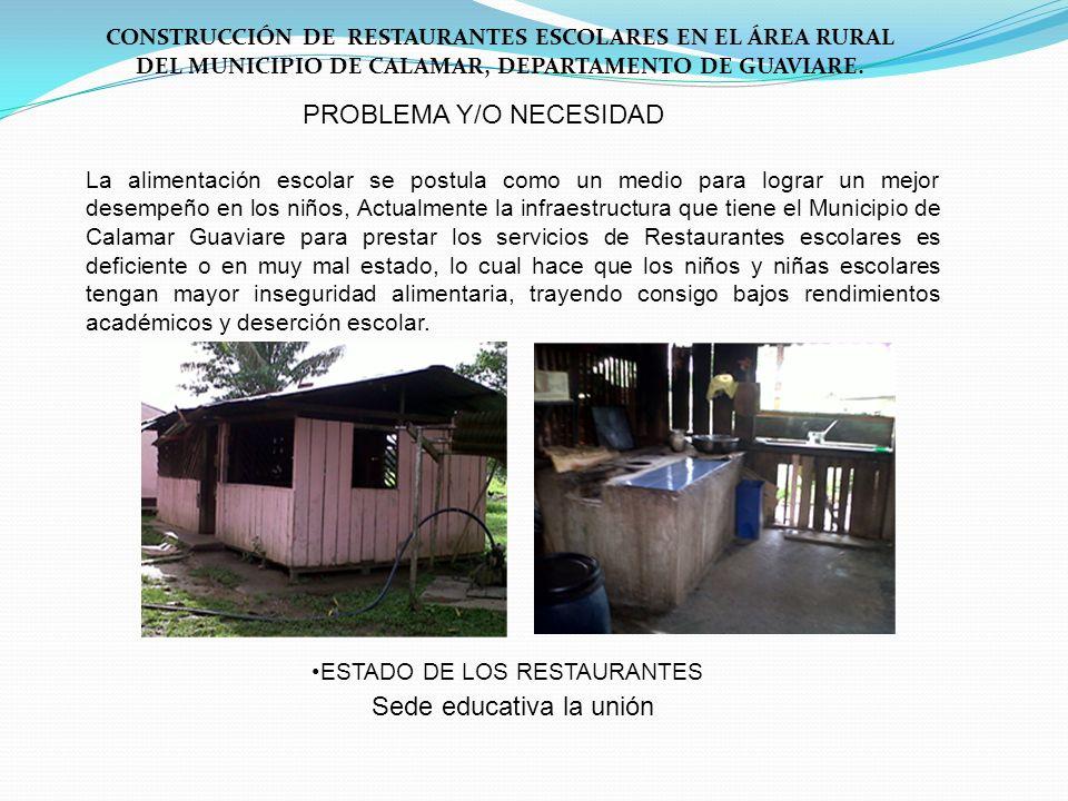 ESTADO DE LOS RESTAURANTES Sede educativa la unión PROBLEMA Y/O NECESIDAD La alimentación escolar se postula como un medio para lograr un mejor desemp