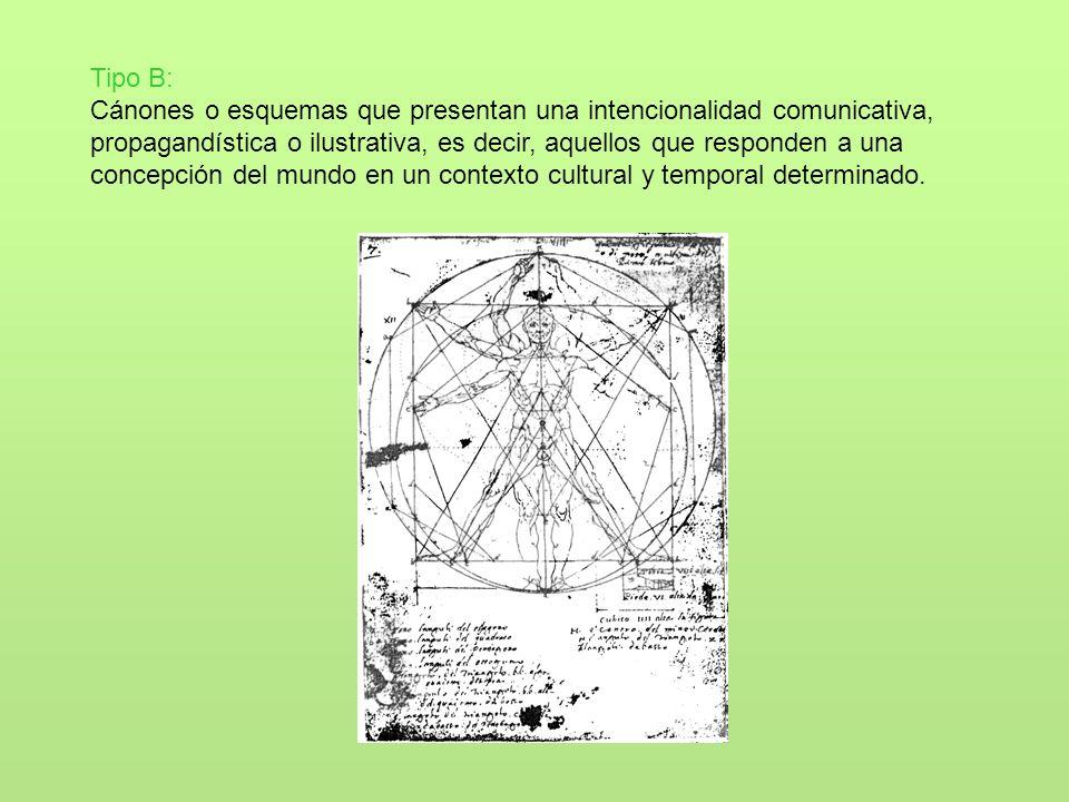 Tipo B: Cánones o esquemas que presentan una intencionalidad comunicativa, propagandística o ilustrativa, es decir, aquellos que responden a una conce