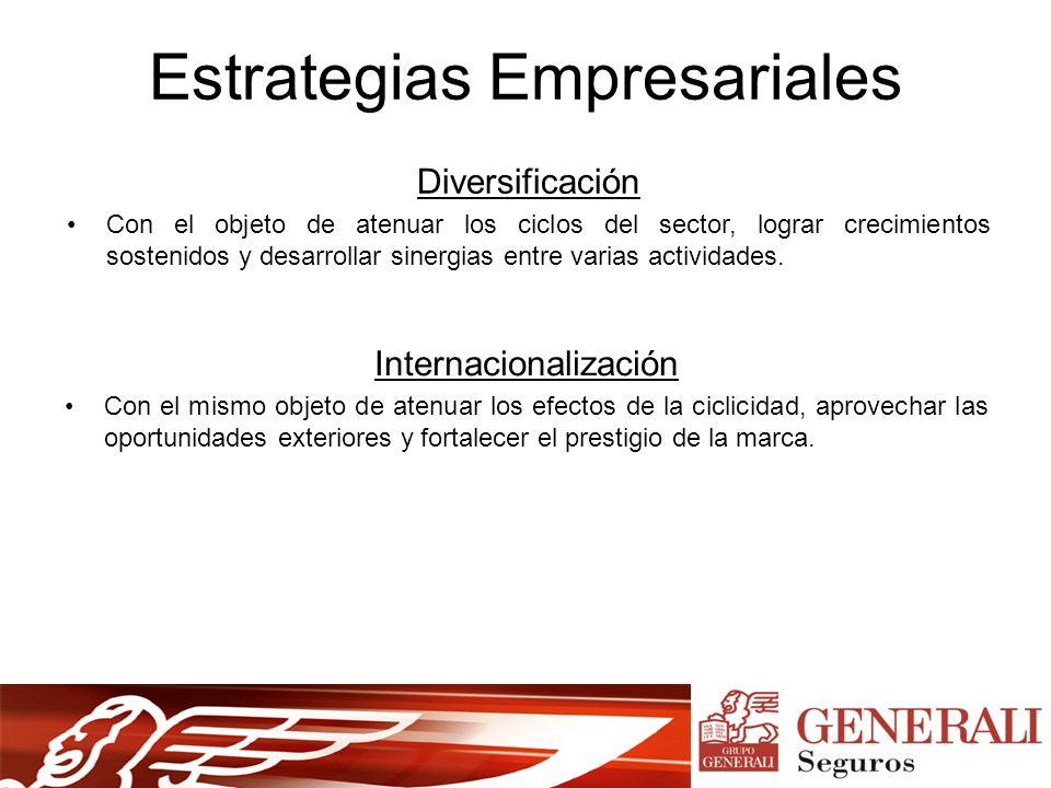 Estrategias Empresariales Diversificación Con el objeto de atenuar los ciclos del sector, lograr crecimientos sostenidos y desarrollar sinergias entre varias actividades.